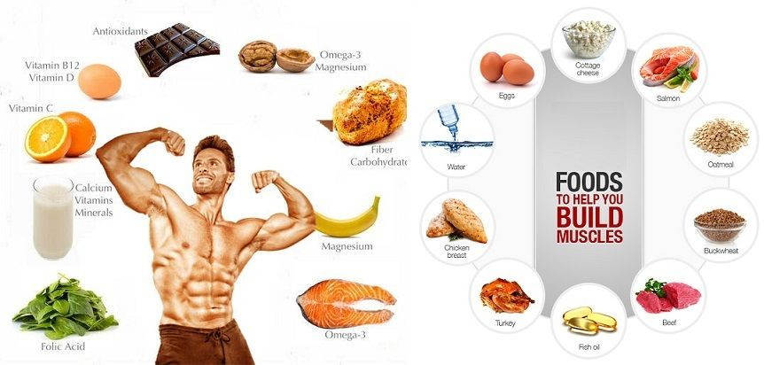 Foods that will help you put on muscle